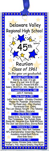 Class reunion bookmark favors are personalized with your school name and colors with fun facts from the year you graduated.